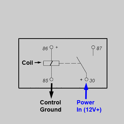 billavista com can am accessory fuse box atv tech article by schematic of spst relay in de energized i e off position no current flows through