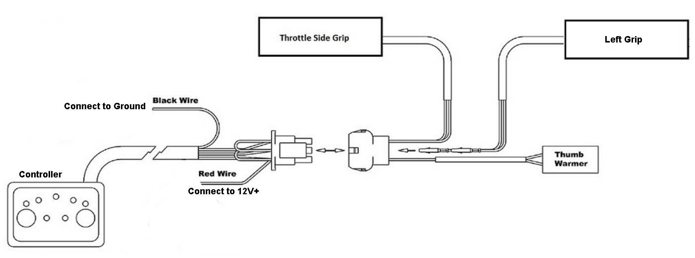 Magnificent suzuki snowmobile wiring diagram gallery electrical sophisticated bmw heated grips wiring diagram photos best image swarovskicordoba Gallery