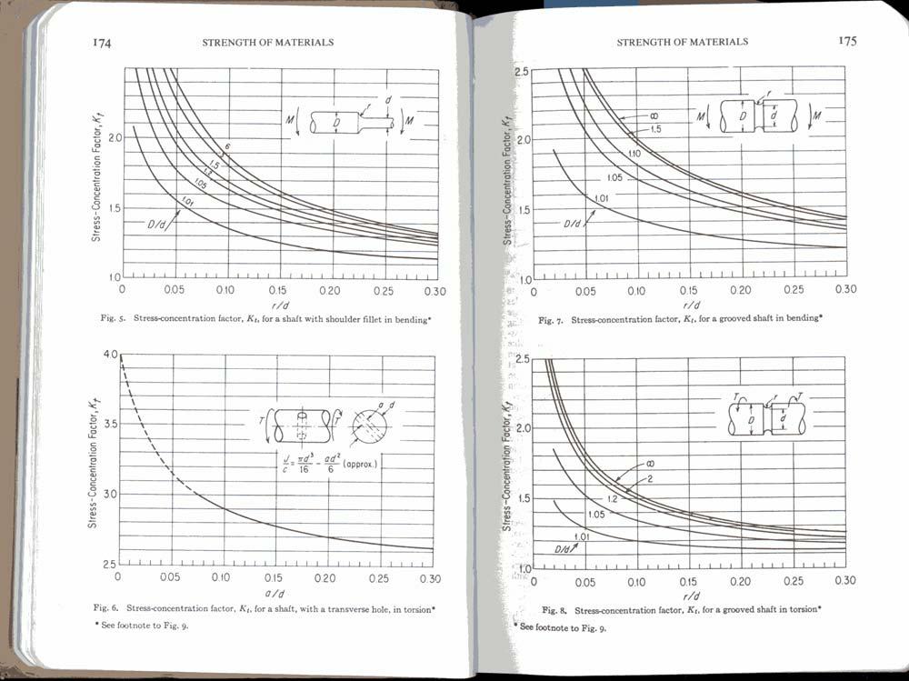 rs 422 wiring diagram with Brake Wiring Diagram on Rtu Wiring Diagram further Serial Rs485 Wiring Diagram likewise Brake Wiring Diagram besides Index moreover Wiring Diagrams In Stewart Warner   Gauge Diagram.