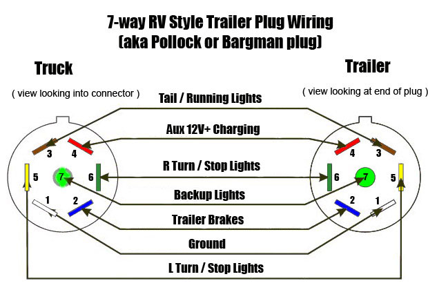 tow truck light wiring diagram
